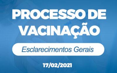 Processo de Vacinação